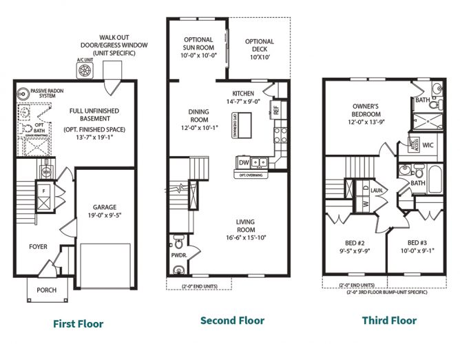 Aberdeen II Townhomes Floor Plan for Phase 2 and 3